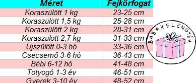 f63adf2b4b Mekkora méretű ruha kell egy újszülöttnek? - EZT TUDNOD KELL